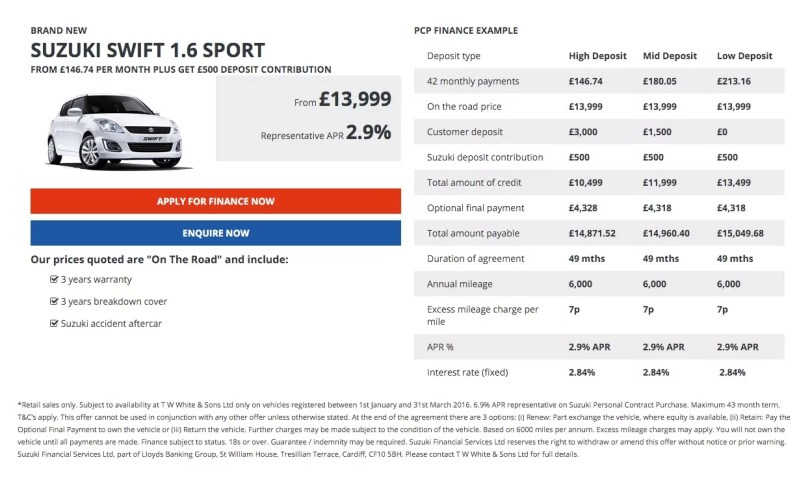 Suzuki Swift Sport Finance Deal