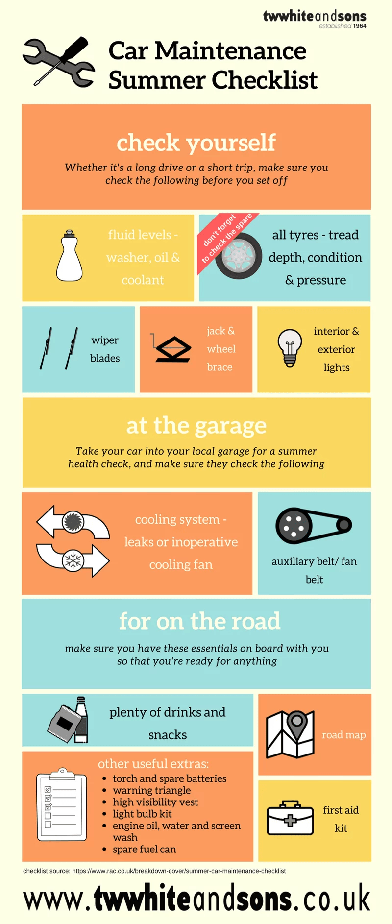 Car Maintenance Checklist >> Car Maintenance Summer Checklist Infographic T W White