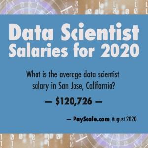data-scientist-salaries-2020-1x1