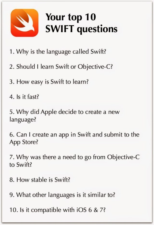 Top 10 Swift Questions Answered.  via Udacity
