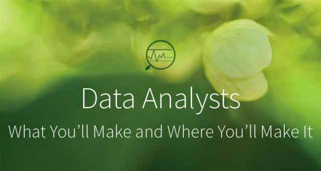 Data Analyst and Scientist Salaries Across the US | Udacity