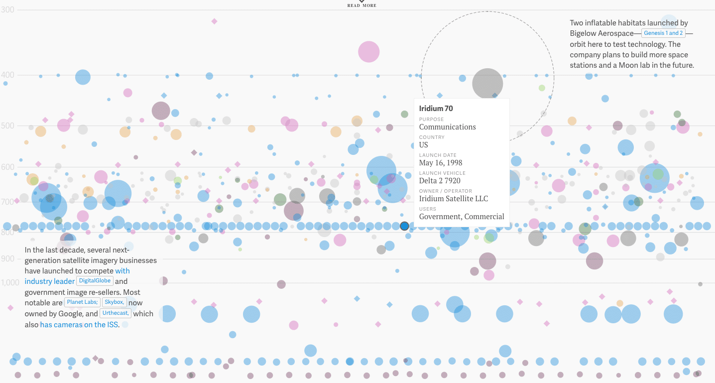 Knowledge Visualization Currents: From Text to Art to Culture