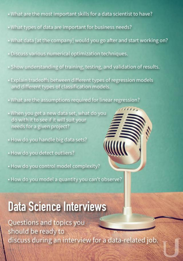 Data science interview questions and topics. via udacity