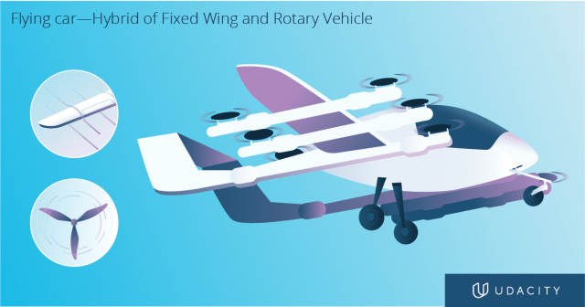 Illustrative example of flying car mechanical features