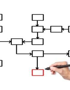 also visio tutorial creating  basic flowchart rh blog udemy