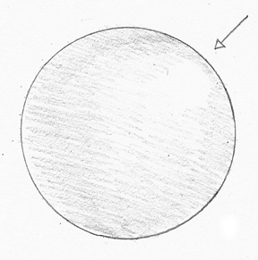 How to Draw a Sphere: A Step By Step Guide
