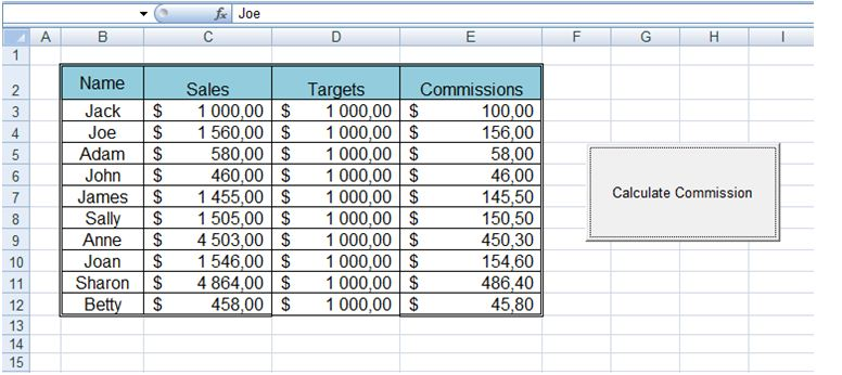An Excel VBA Step-by-step Tutorial - How to Use the For Loop