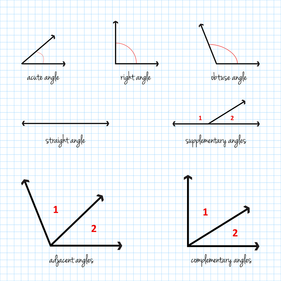 medium resolution of Trigonometry Word Problems and How to Solve Them   Udemy Blog