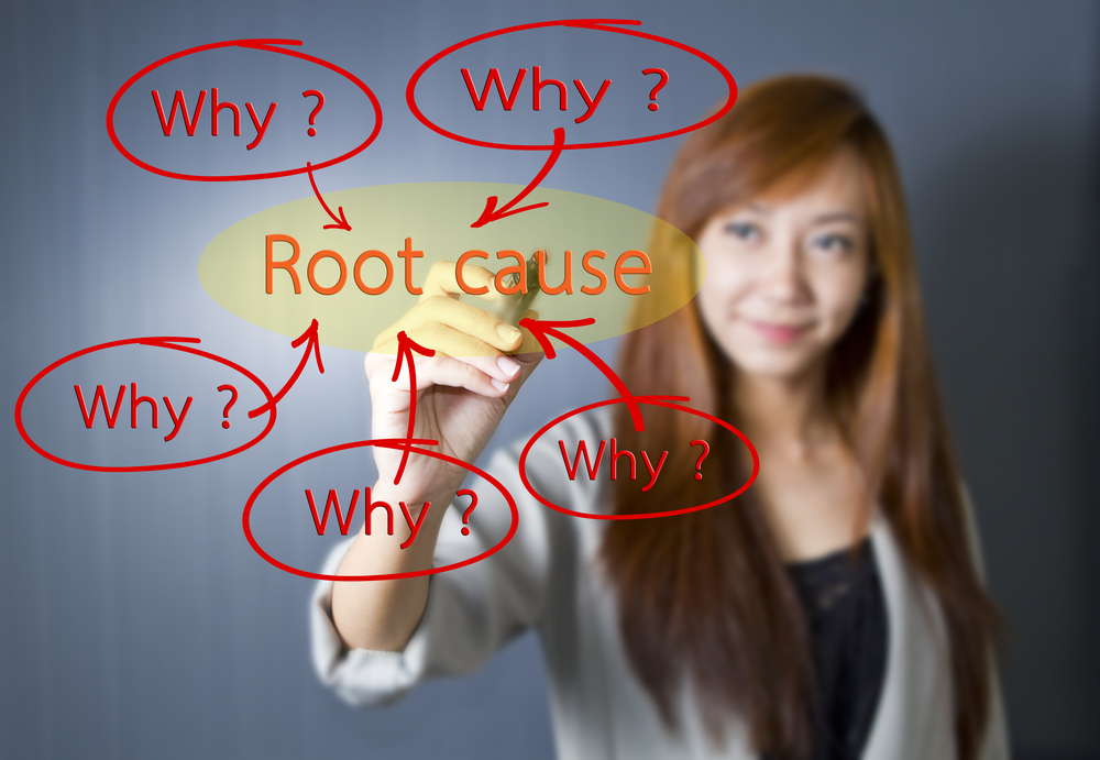 The 5 Whys Template Simple Steps to Get to the Root Cause