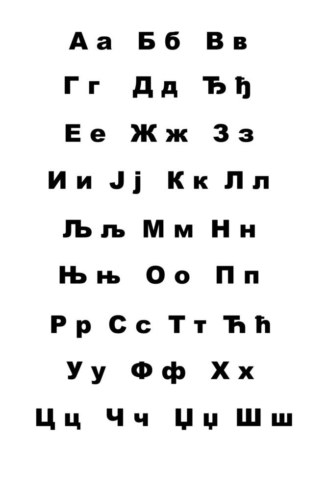 Serbian Alphabet Made Easy