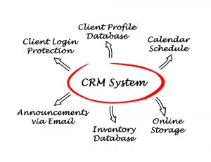 Pros and Cons of a Hosted CRM
