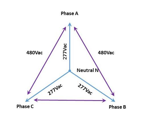 277 Volt Single Phase Wiring Diagram / Four Wire Delta