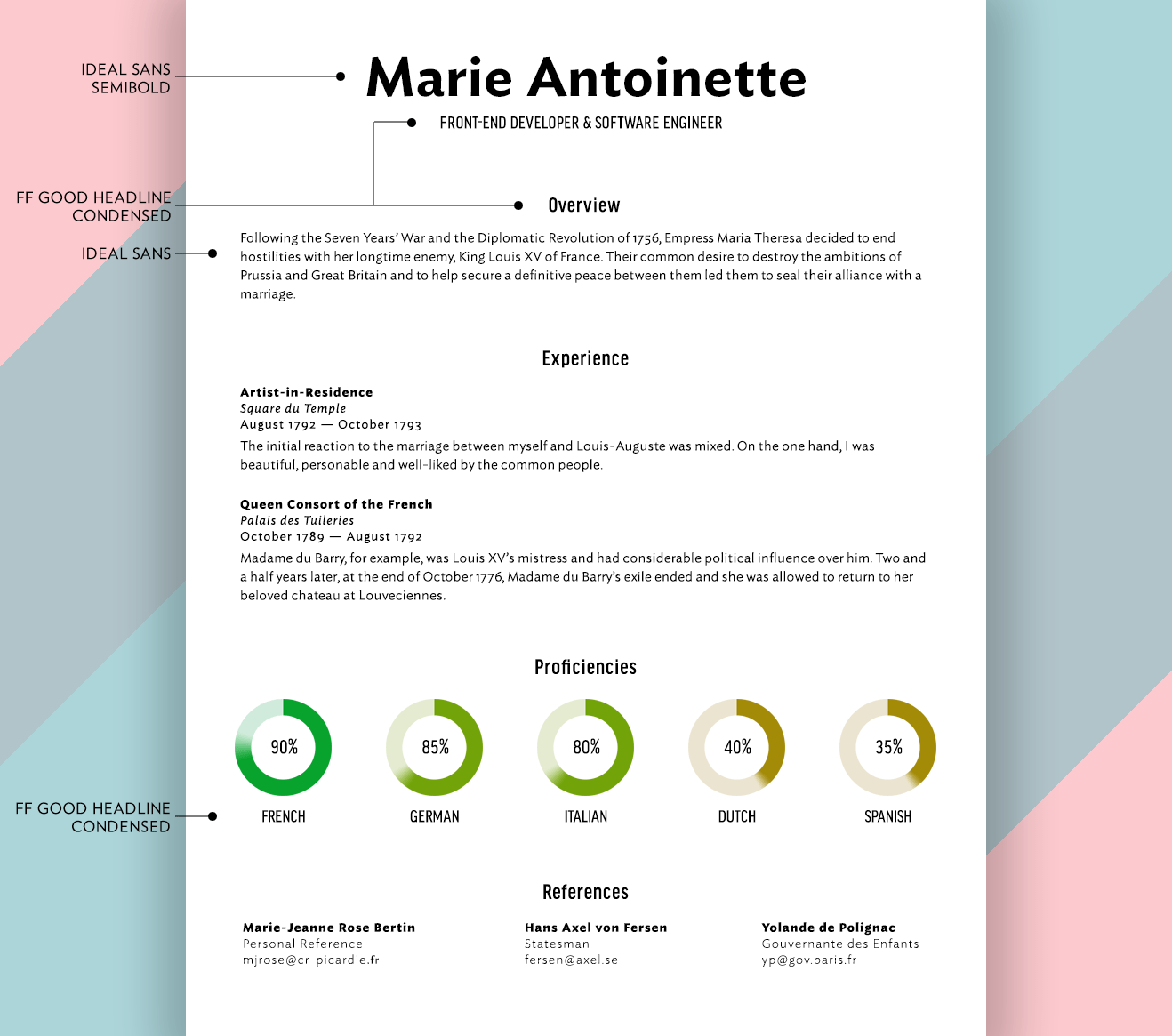 What Size Font Should A Resume Be Typed In What Fonts Should I Use On My Résumé Union Io