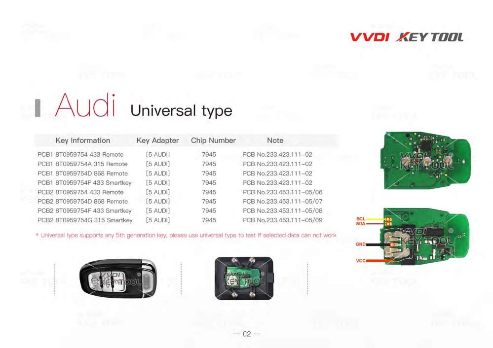 medium resolution of vvdi key tool remote unlock wiring diagram all here car key wiring diagram for cj8 smart key wiring diagram