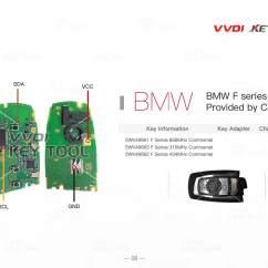 Free Wiring Diagram Tool 2004 Suzuki Eiger 400 4x4 Vvdi Key Remote Unlock All Here