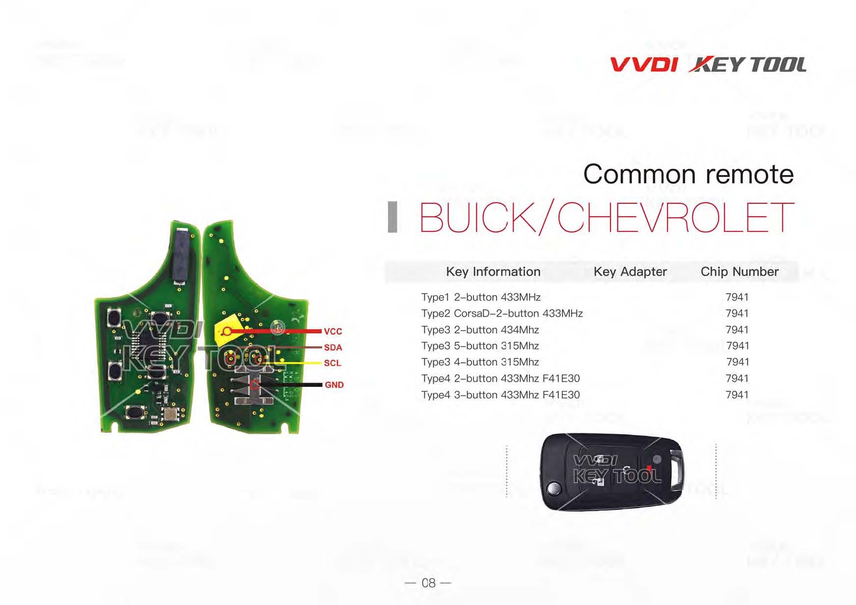 VVDI KEY Tool Remote Unlock Wiring Diagram-all here
