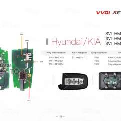 Free Wiring Diagram Tool Razor E200 Vvdi Key Remote Unlock All Here