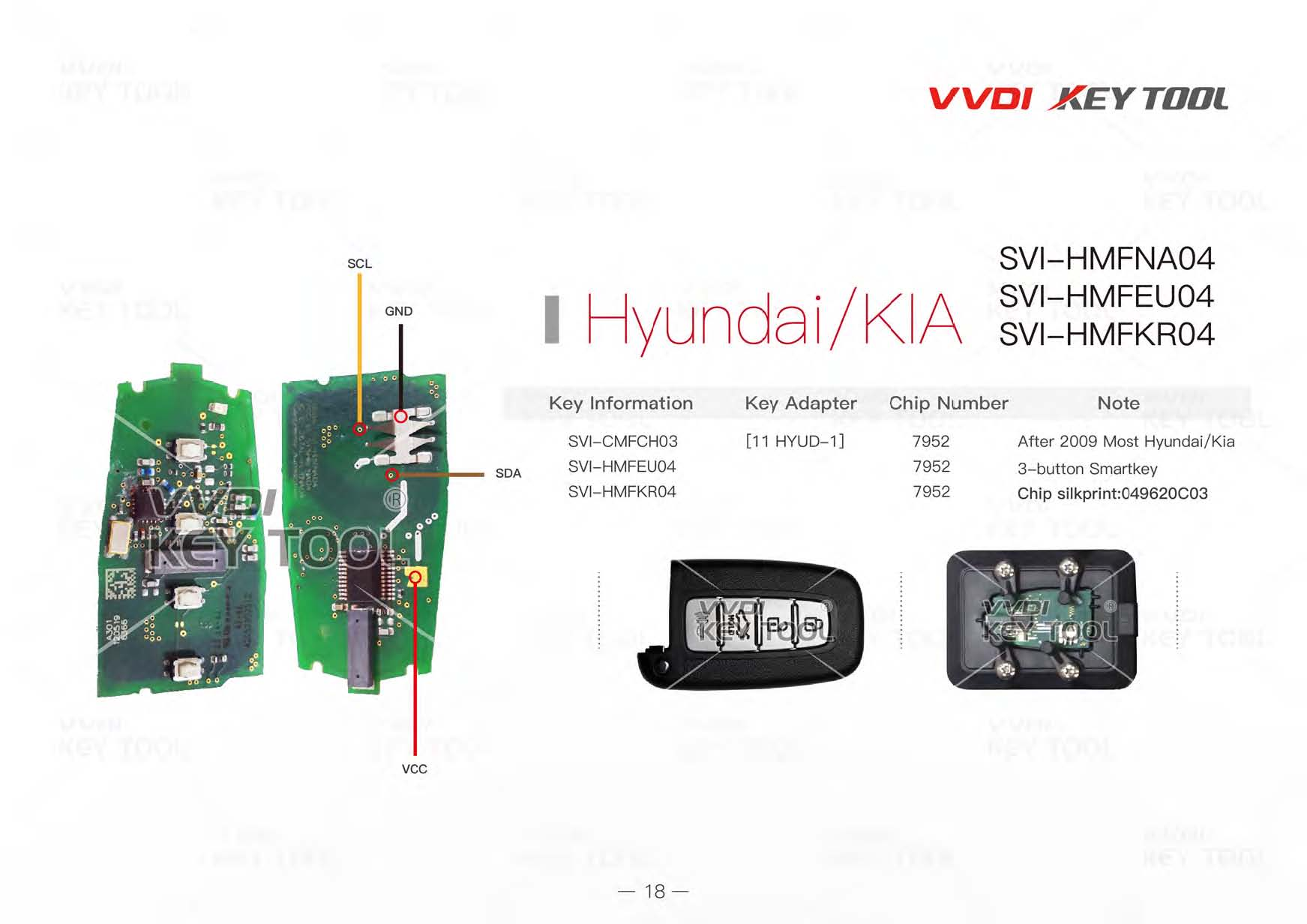 free wiring diagram tool er for leave management system vvdi key remote unlock all here