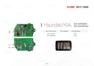 VVDI KEY Tool Remote Unlock Wiring Diagramall here | Xcar360 Automotive Technology