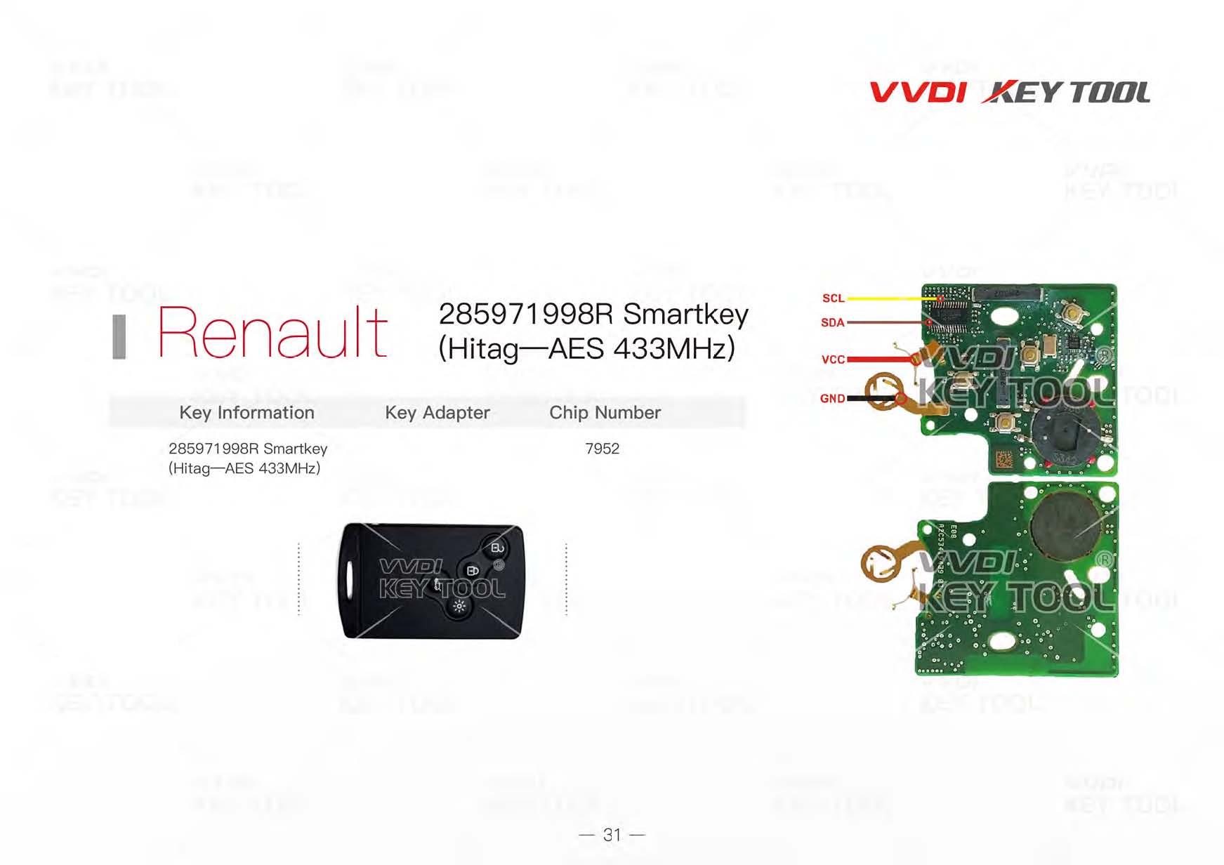 free wiring diagram tool yamaha aerox vvdi key remote unlock all here