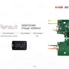 Free Wiring Diagram Tool Viper Smart Start Vvdi Key Remote Unlock All Here
