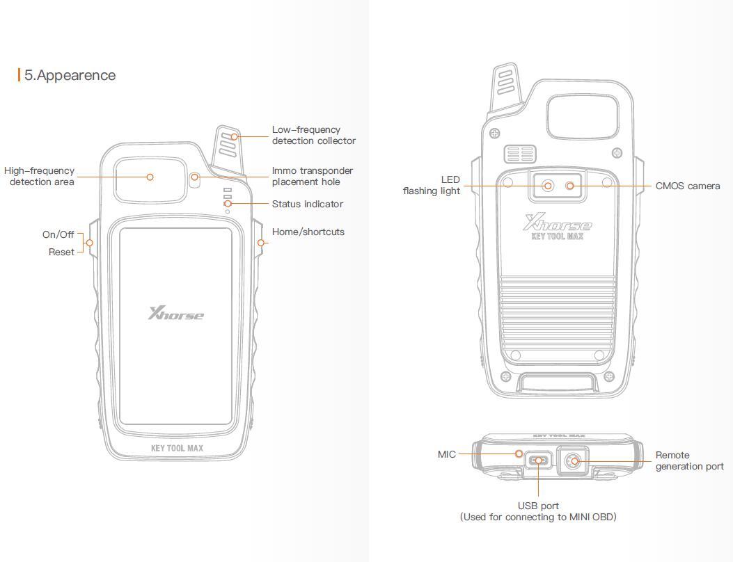 Important Differences between VVDI Key Tool Max & Mini Key