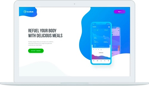 How to use Lean Startup in Weight Loss Startup? landing page