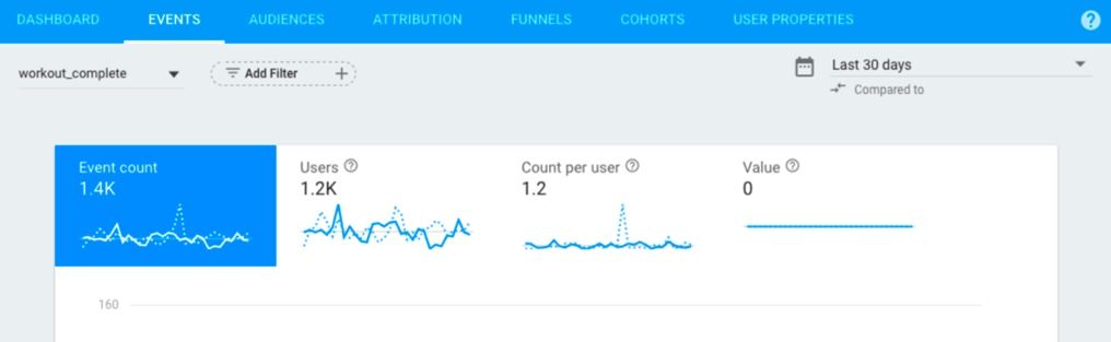 Analytics tools for your startup. Firebase