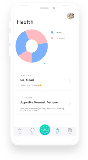 Careviz app design 5