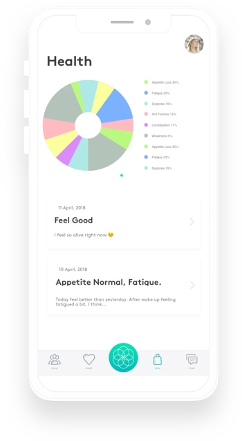 Careviz app design 6