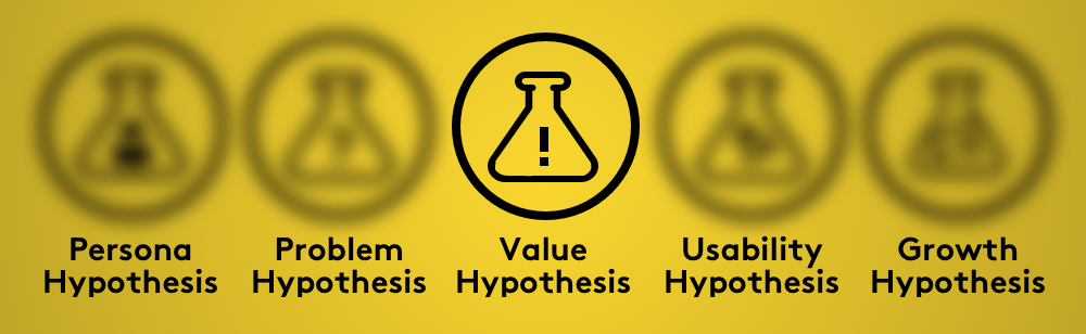 The value hypothesis. Lean startup validation