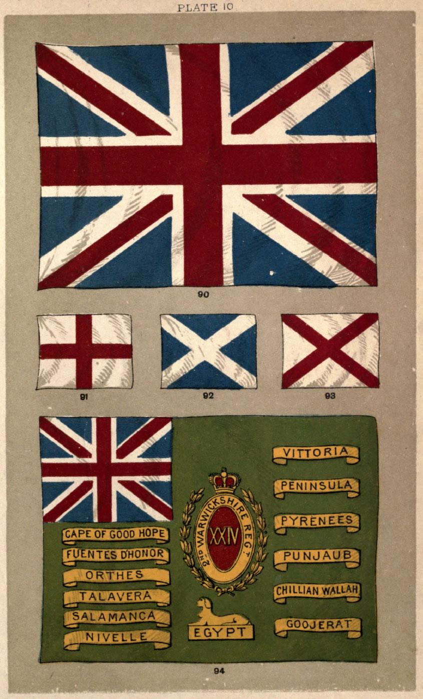 Cross of St. Andrew Flag Chart -  Fig. 92