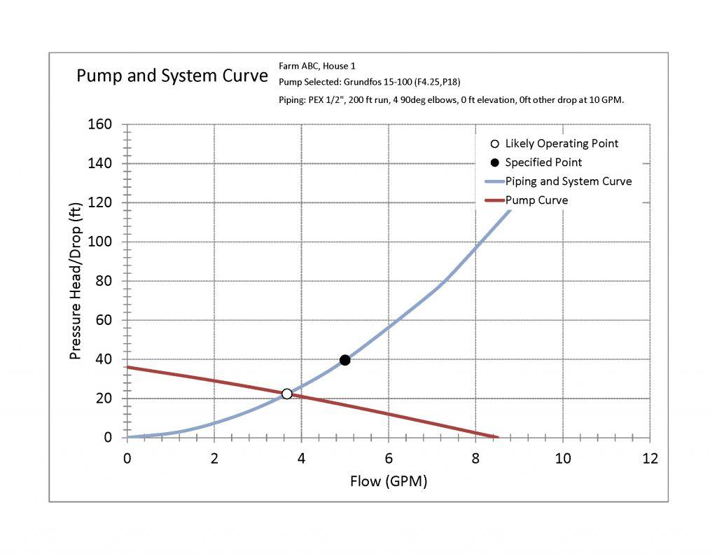 hight resolution of pump and pipe pressure calculator graph screen shot