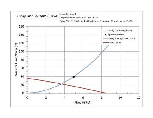 small resolution of pump and pipe pressure calculator graph screen shot