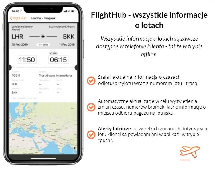 śledzenie lotów w aplikacji turystycznej