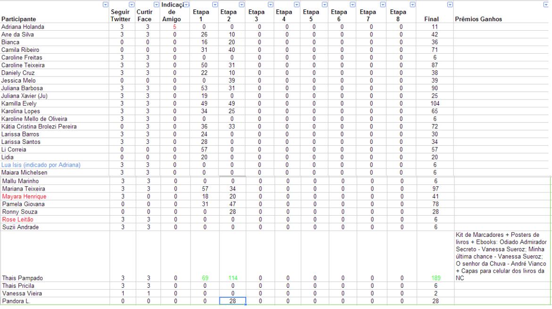 participantes_etapa3