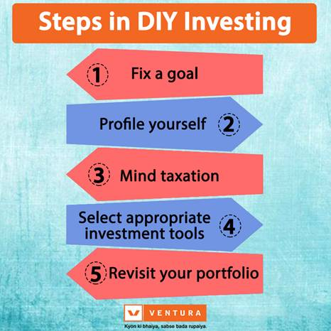 Steps in DIY Investing