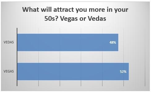 Vegas or vedas