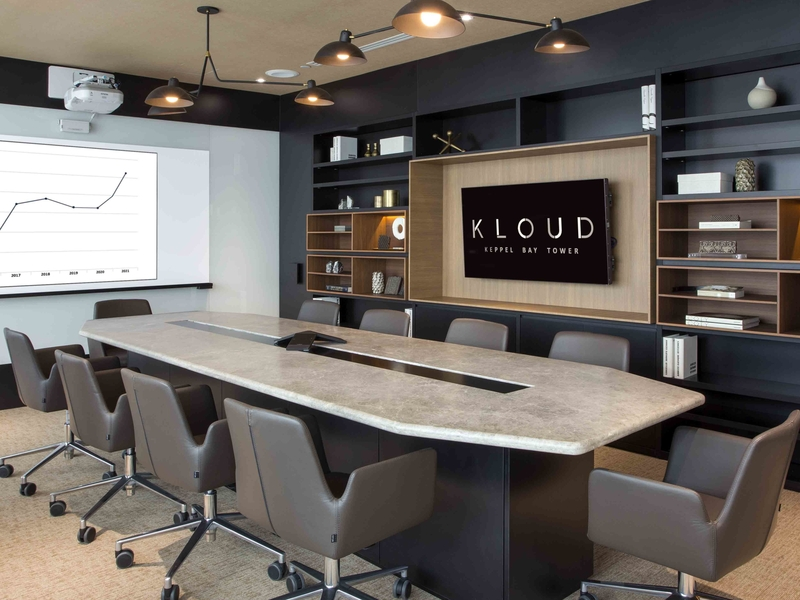 state-of-the-art meeting rooms for businesses