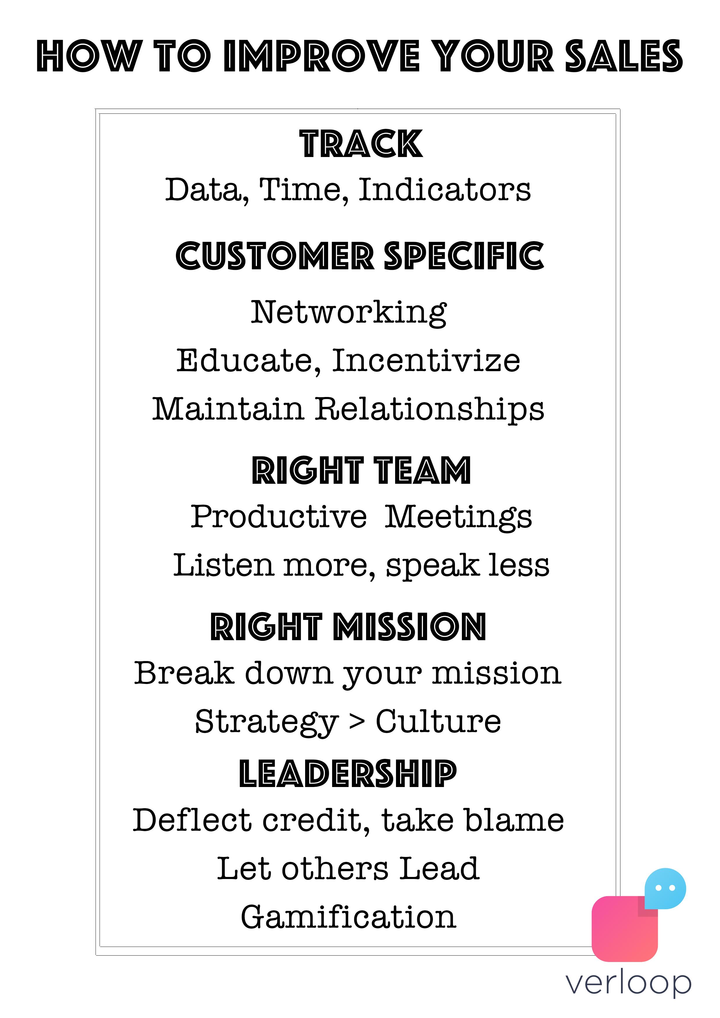 improve sales performance