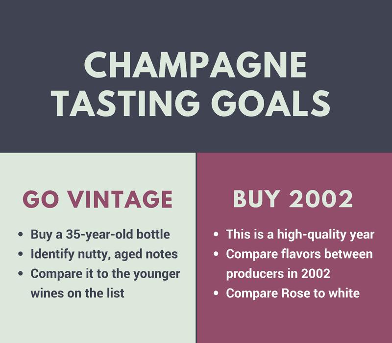 Champagne Tasting Goals
