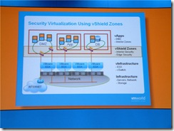 vShield Zones Security Virtualization