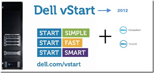 vstart_compellent_force10