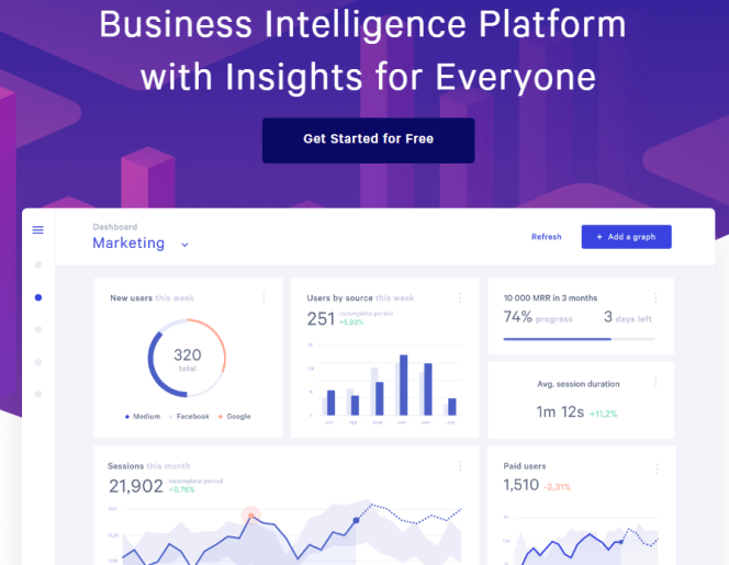Intelligence Platform with Insights for Everyone _ Statsbot - Google Chrome 2017-08-02 15.53.56.png