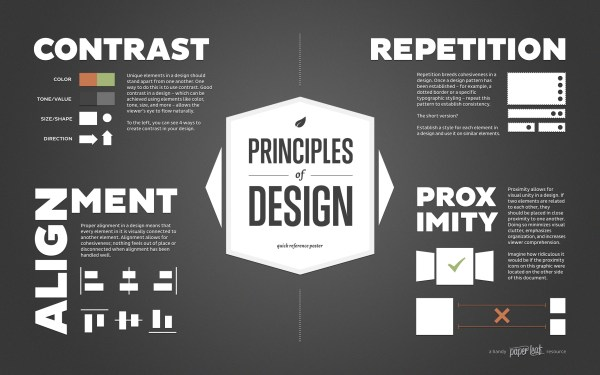 Makes Good Design Basic Elements And Principles Visual Learning Center Visme