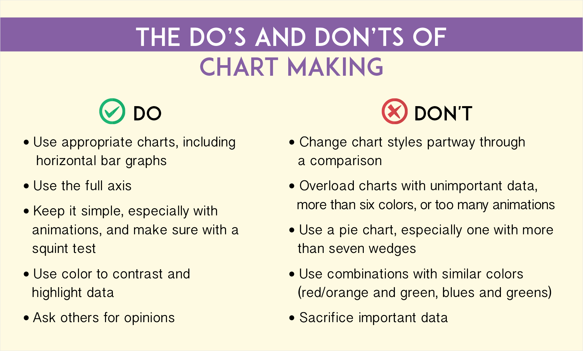 The Do S And Don Ts Of Chart Making