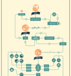 21 creative flowchart examples for making important life  [ 1200 x 1800 Pixel ]