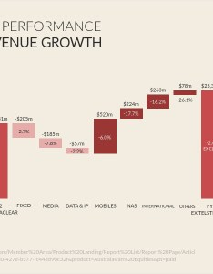 Business and finance waterfall charts types of graphs also how to choose the best one for your data rh blogsme