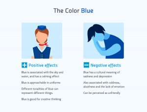 Color Meanings Real Life Examples Of How Color Affects