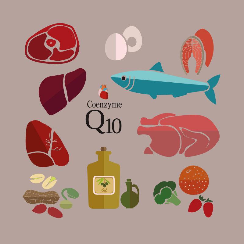 輔酶Q10對皮膚、心臟有什麼功效與作用?專家帶你弄懂Q10七大觀念。劑量一天吃多少、何時吃才對?有些人不 ...